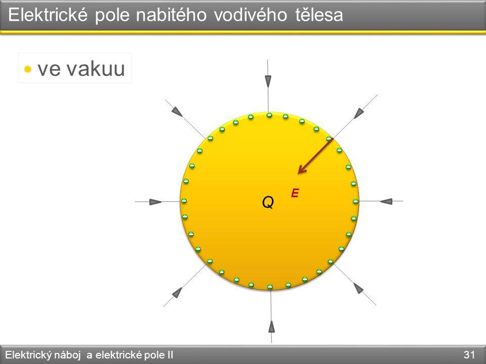 Elektrické pole nabitého vodivého tělesa Elektrický náboj a elektrické pole II 31 ve vakuu E Q
