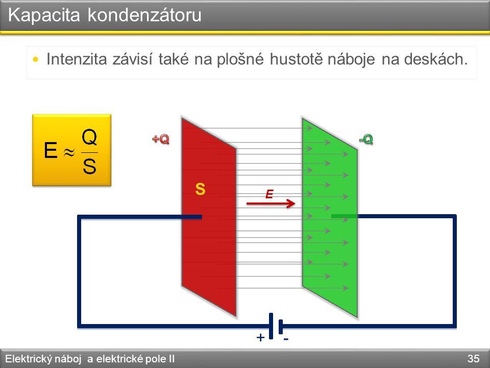 Kapacita kondenzátoru Elektrický náboj a elektrické pole II 35 Intenzita závisí také na plošné hustotě náboje na deskách. + - E S