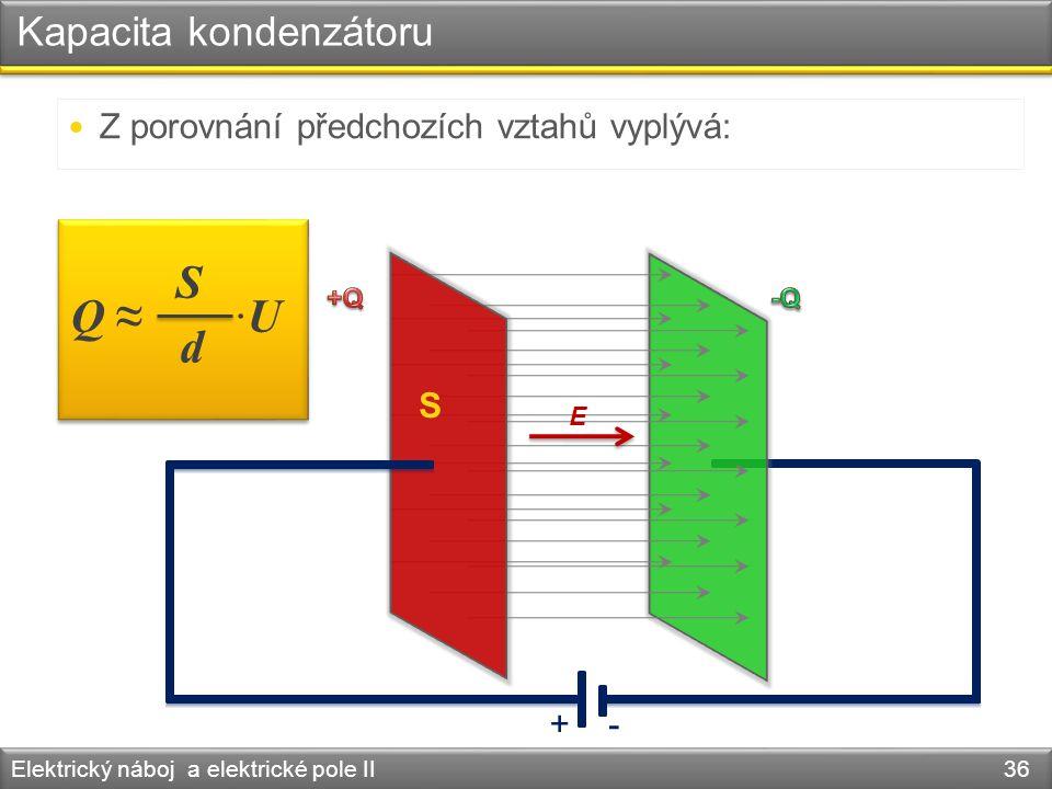 Kapacita kondenzátoru Elektrický náboj a elektrické pole II 36 Z porovnání předchozích vztahů vyplývá: + - E S Q ≈ ·U S d