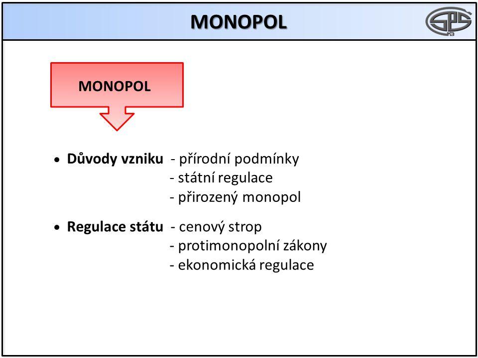 MONOPOL MONOPOL Důvody vzniku - přírodní podmínky - státní regulace - přirozený monopol Regulace státu - cenový strop - protimonopolní zákony - ekonomická regulace