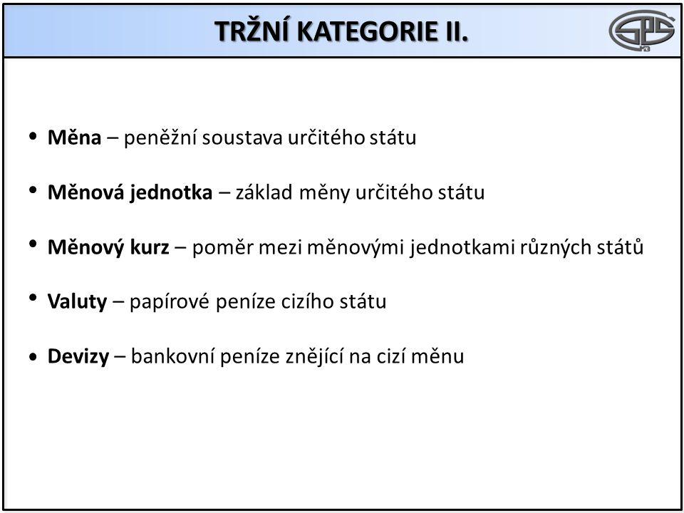 TRŽNÍ KATEGORIE II. Měna – peněžní soustava určitého státu Měnová jednotka – základ měny určitého státu Měnový kurz – poměr mezi měnovými jednotkami r