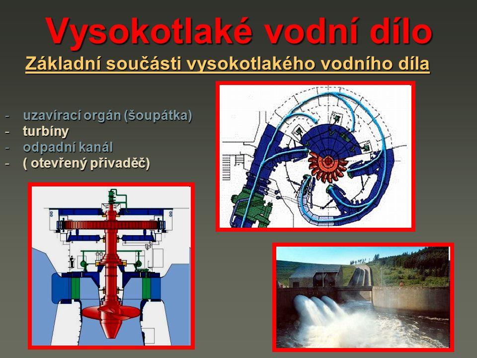 Vysokotlaké vodní dílo -uzavírací orgán (šoupátka) -turbíny -odpadní kanál -( otevřený přivaděč) Základní součásti vysokotlakého vodního díla
