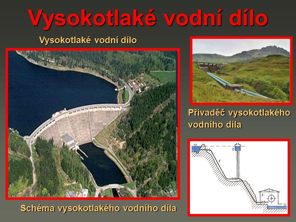 - vzdouvací zařízení ( jez )- odběrný objekt ( česle ) -jímka - tlakový přivaděč ( potrubí ) -uzavírací orgán (šoupátka)- turbíny -odpadní kanálu- ( otevřený přivaděč) Základní součásti vysokotlakého vodního díla