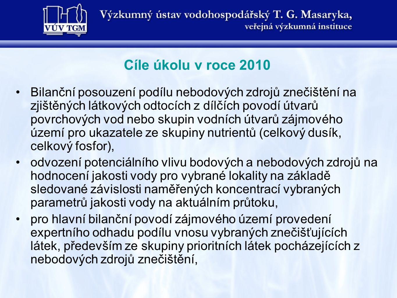 Děkuji za pozornost Ing. Martin Durčák martin_durcak@vuv.cz