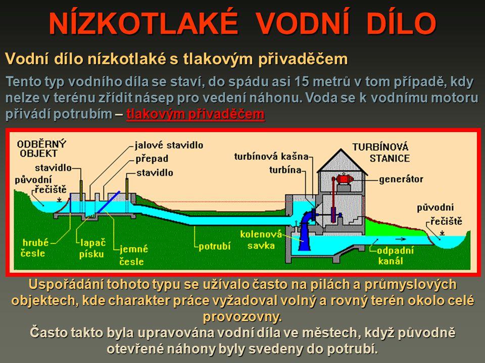 NÍZKOTLAKÉ VODNÍ DÍLO Vodní dílo nízkotlaké s tlakovým přivaděčem Tento typ vodního díla se staví, do spádu asi 15 metrů v tom případě, kdy nelze v te