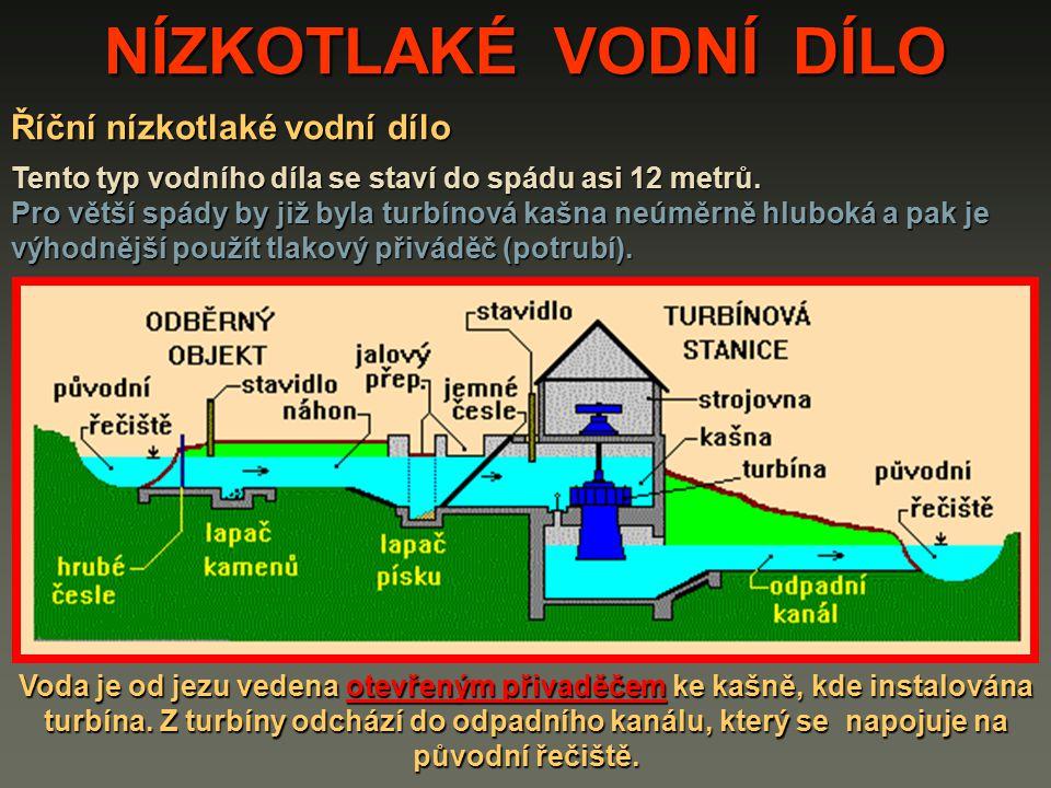 NÍZKOTLAKÉ VODNÍ DÍLO Říční nízkotlaké vodní dílo Tento typ vodního díla se staví do spádu asi 12 metrů. Pro větší spády by již byla turbínová kašna n