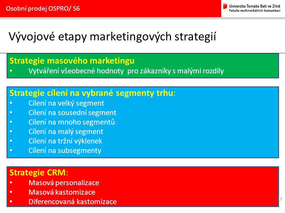 13 Vývojové etapy marketingových strategií Osobní prodej OSPRO/ S6 Strategie masového marketingu Vytváření všeobecné hodnoty pro zákazníky s malými ro