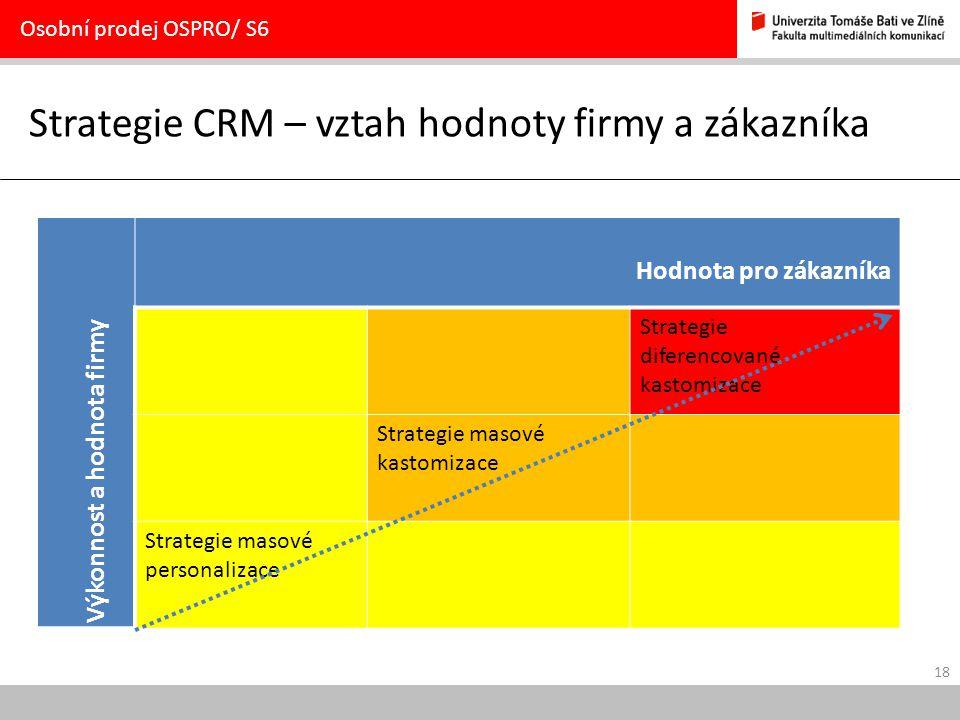 18 Strategie CRM – vztah hodnoty firmy a zákazníka Osobní prodej OSPRO/ S6 Výkonnost a hodnota firmy Hodnota pro zákazníka Strategie diferencované kas
