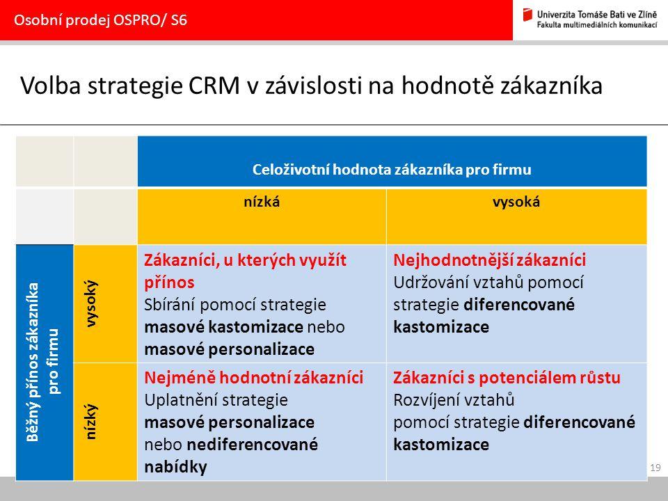 19 Volba strategie CRM v závislosti na hodnotě zákazníka Osobní prodej OSPRO/ S6 Celoživotní hodnota zákazníka pro firmu nízkávysoká Běžný přínos záka