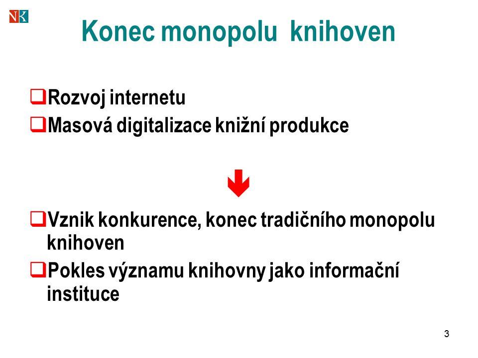 3 Konec monopolu knihoven  Rozvoj internetu  Masová digitalizace knižní produkce   Vznik konkurence, konec tradičního monopolu knihoven  Pokles významu knihovny jako informační instituce