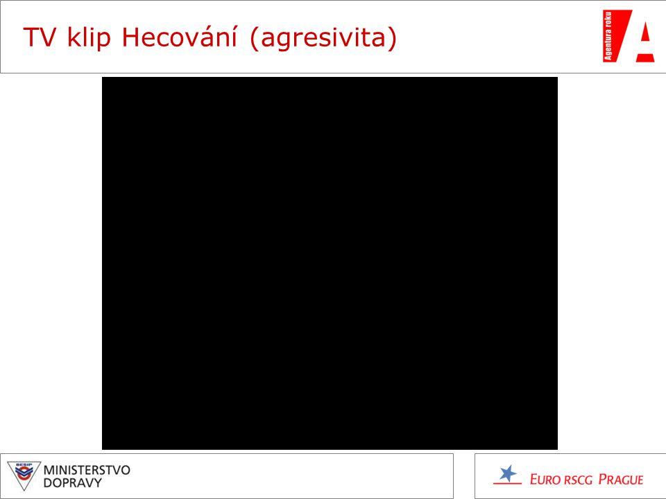 TV klip Hecování (agresivita)
