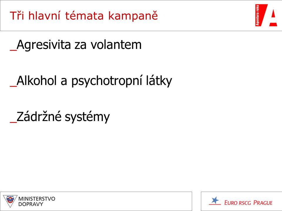 Tři hlavní témata kampaně _Agresivita za volantem _Alkohol a psychotropní látky _Zádržné systémy