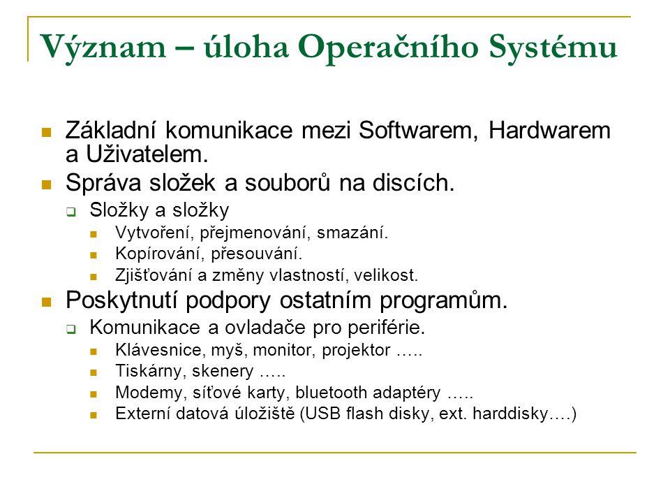 Význam – úloha Operačního Systému Základní komunikace mezi Softwarem, Hardwarem a Uživatelem. Správa složek a souborů na discích.  Složky a složky Vy
