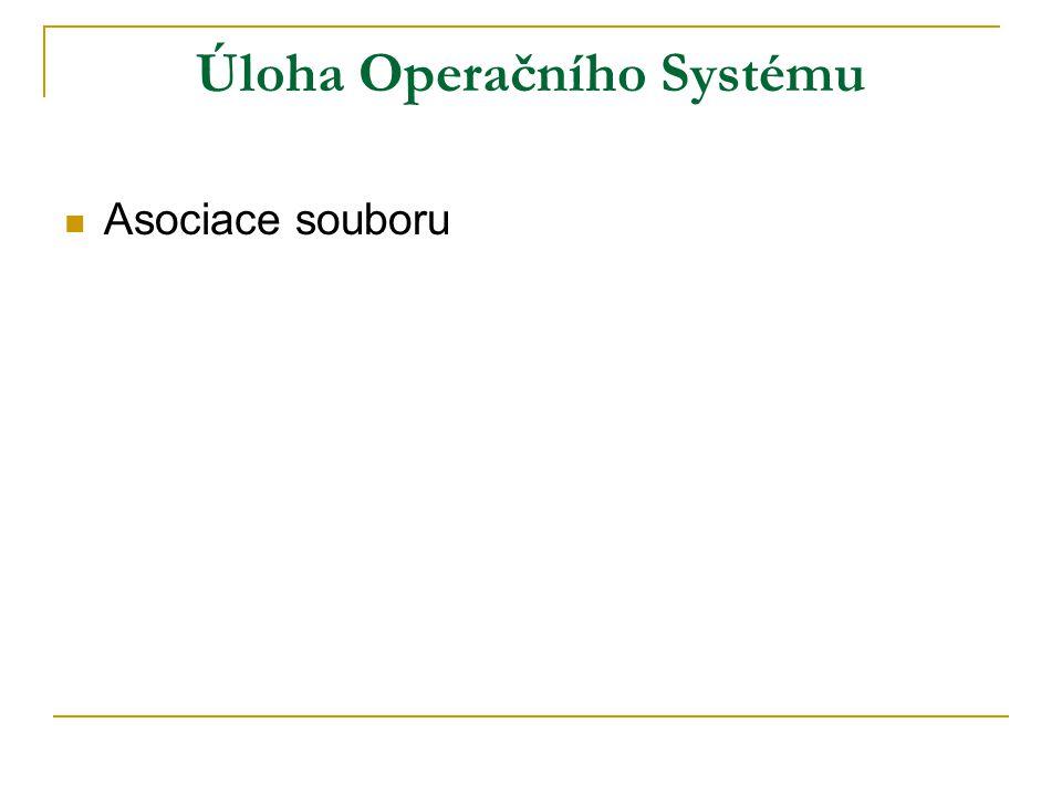 Úloha Operačního Systému Asociace souboru