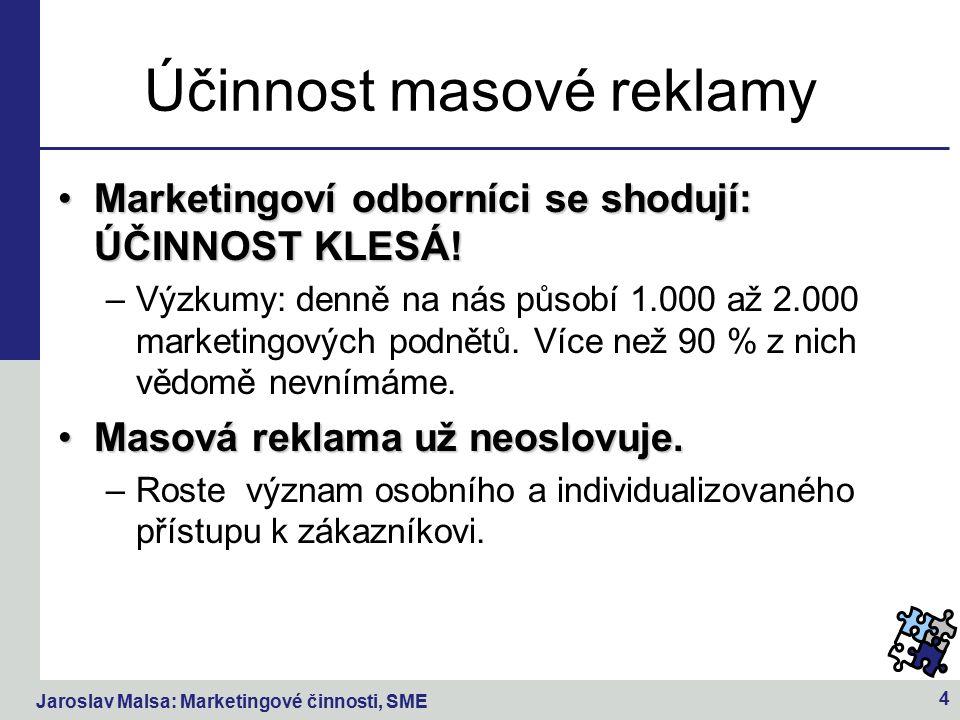 Jaroslav Malsa: Marketingové činnosti, SME 4 Účinnost masové reklamy Marketingoví odborníci se shodují: ÚČINNOST KLESÁ!Marketingoví odborníci se shodují: ÚČINNOST KLESÁ.