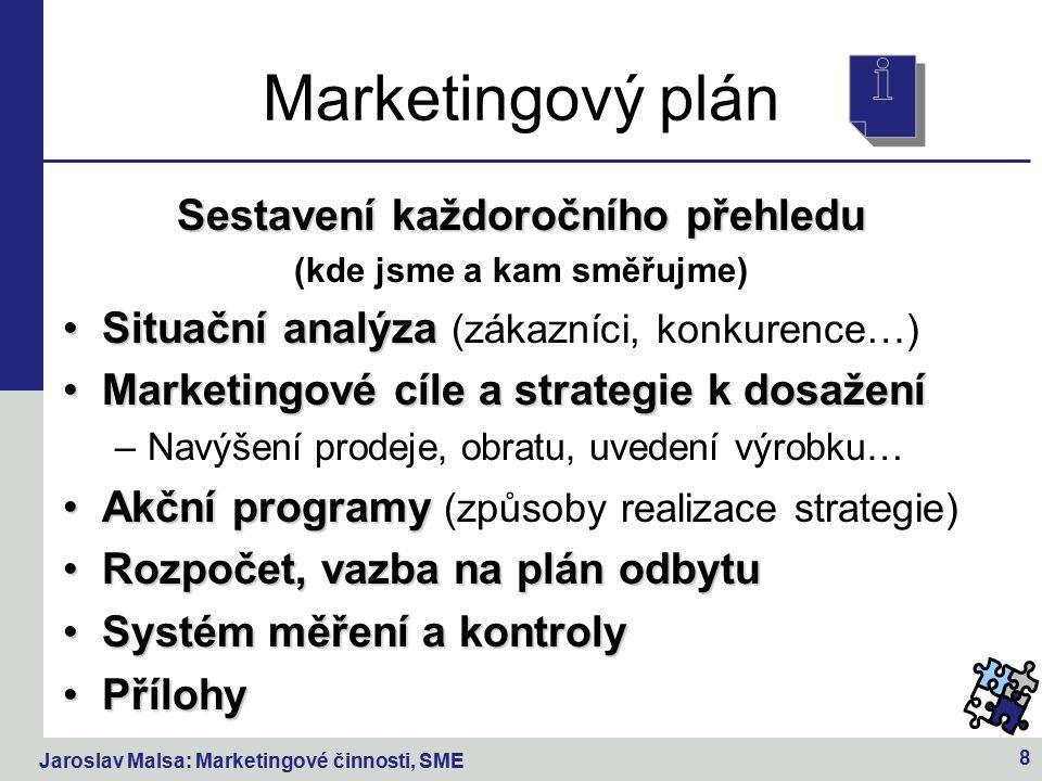 Jaroslav Malsa: Marketingové činnosti, SME 8 Marketingový plán Sestavení každoročního přehledu (kde jsme a kam směřujme) Situační analýzaSituační analýza (zákazníci, konkurence…) Marketingové cíle a strategie k dosaženíMarketingové cíle a strategie k dosažení –Navýšení prodeje, obratu, uvedení výrobku… Akční programyAkční programy (způsoby realizace strategie) Rozpočet, vazba na plán odbytuRozpočet, vazba na plán odbytu Systém měření a kontrolySystém měření a kontroly PřílohyPřílohy