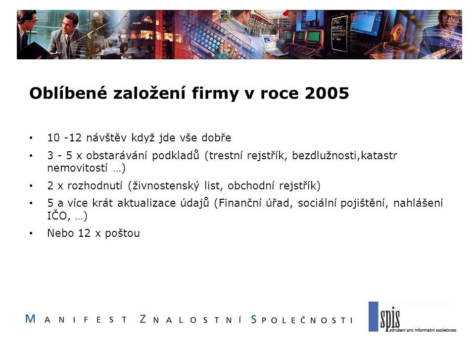 Oblíbené založení firmy v roce 2005 10 -12 návštěv když jde vše dobře 3 - 5 x obstarávání podkladů (trestní rejstřík, bezdlužnosti,katastr nemovitostí