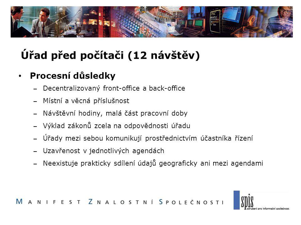 Úřad před počítači (12 návštěv) Procesní důsledky – Decentralizovaný front-office a back-office – Místní a věcná příslušnost – Návštěvní hodiny, malá