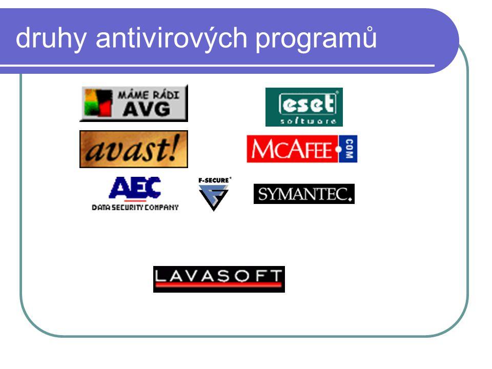 druhy antivirových programů