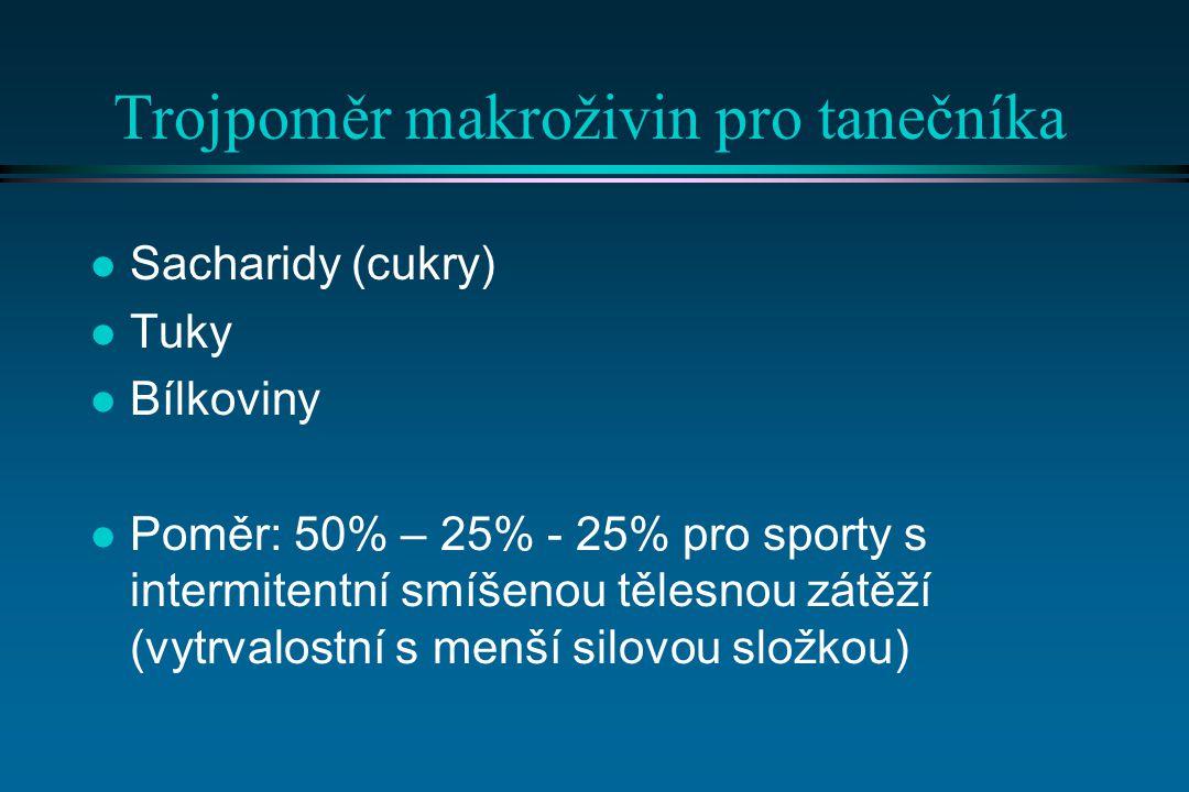 Trojpoměr makroživin pro tanečníka l Sacharidy (cukry) l Tuky l Bílkoviny l Poměr: 50% – 25% - 25% pro sporty s intermitentní smíšenou tělesnou zátěží (vytrvalostní s menší silovou složkou)