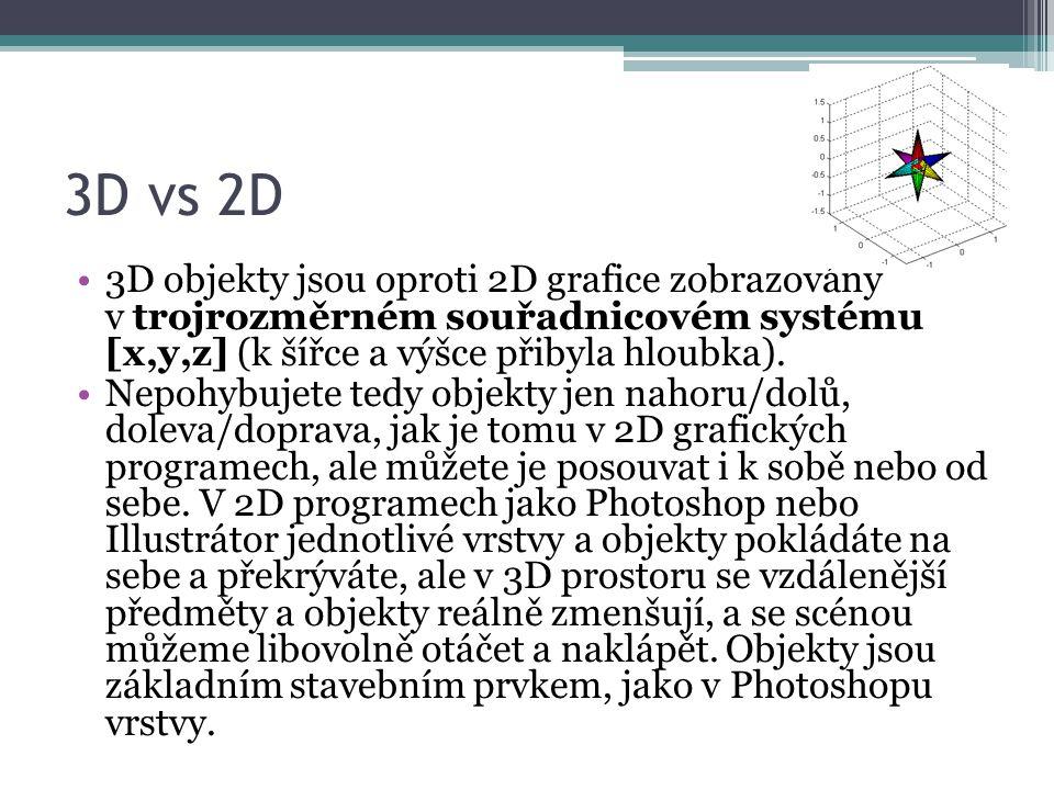 3D vs 2D 3D objekty jsou oproti 2D grafice zobrazovány v trojrozměrném souřadnicovém systému [x,y,z] (k šířce a výšce přibyla hloubka).