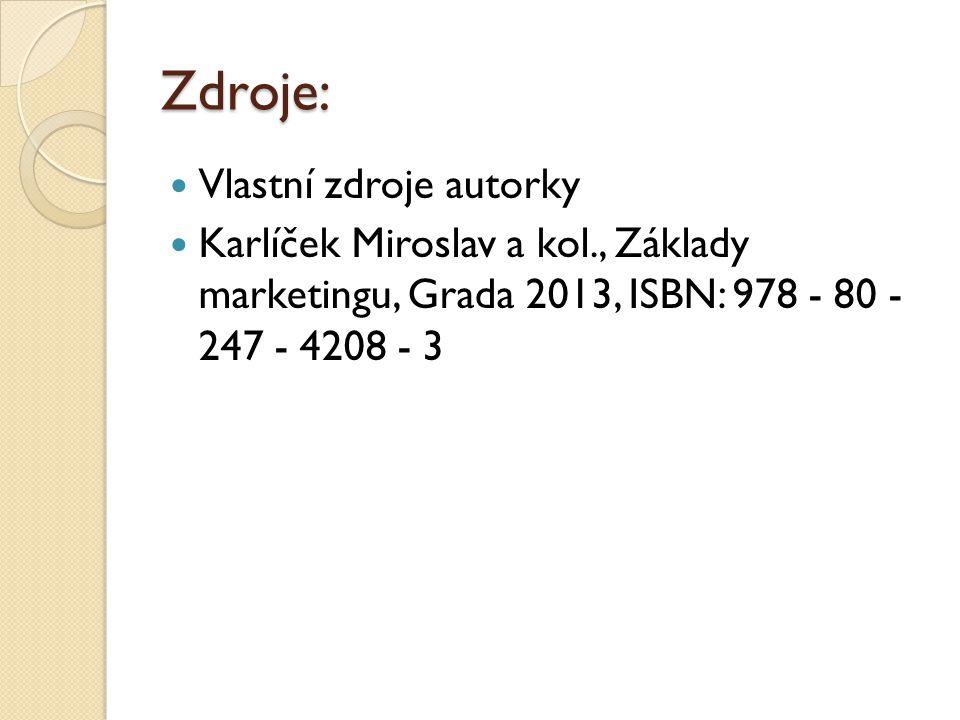 Zdroje: Vlastní zdroje autorky Karlíček Miroslav a kol., Základy marketingu, Grada 2013, ISBN: 978 - 80 - 247 - 4208 - 3
