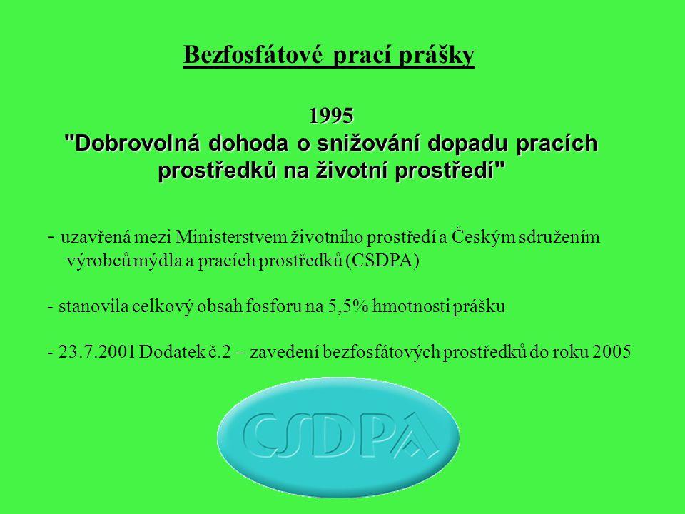 Zdroje: Drábková M., Maršálek B., Jančula D., Podporujete výběrem pracího prášku nežádoucí růst sinic.