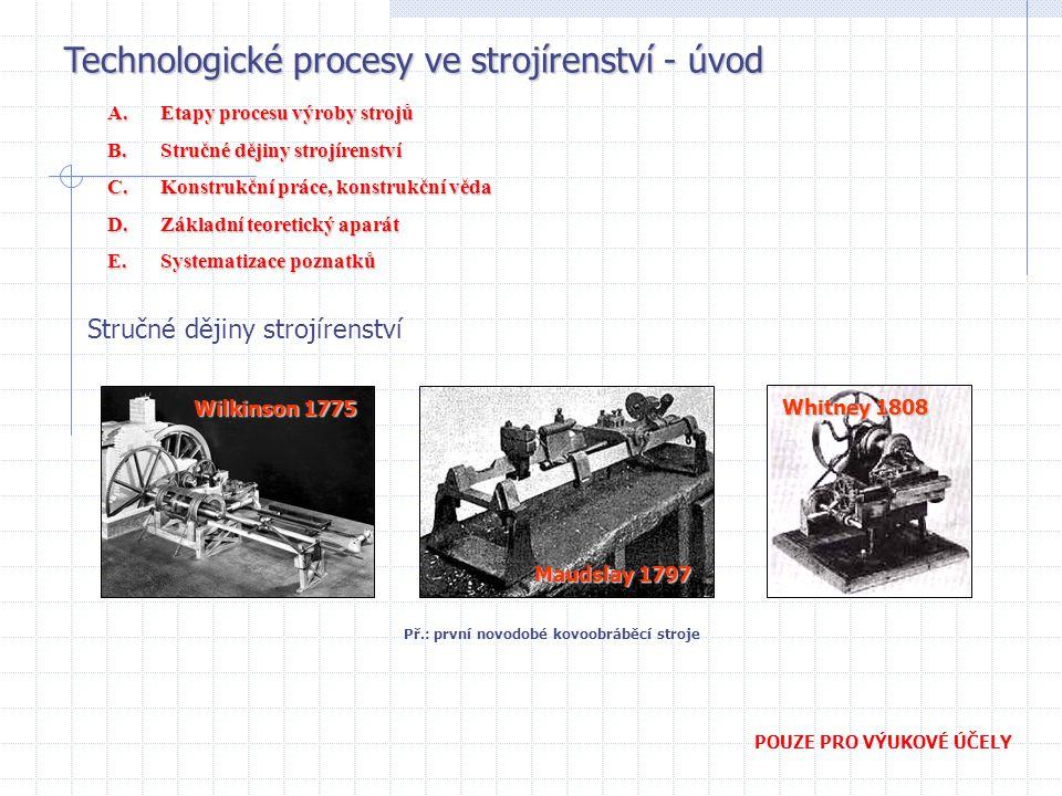Technologické procesy ve strojírenství - úvod POUZE PRO VÝUKOVÉ ÚČELY A.Etapy procesu výroby strojů B.Stručné dějiny strojírenství C.Konstrukční práce, konstrukční věda D.Základní teoretický aparát E.Systematizace poznatků Konstrukční práce, konstrukční věda 1.Modelování (skica, výkres, počítačový model, virtuální prototyp) 2.Výpočty (pevnostní, deformační, dynamické aj.) Konstrukce ovlivňuje náklady výroby ze 70 %.