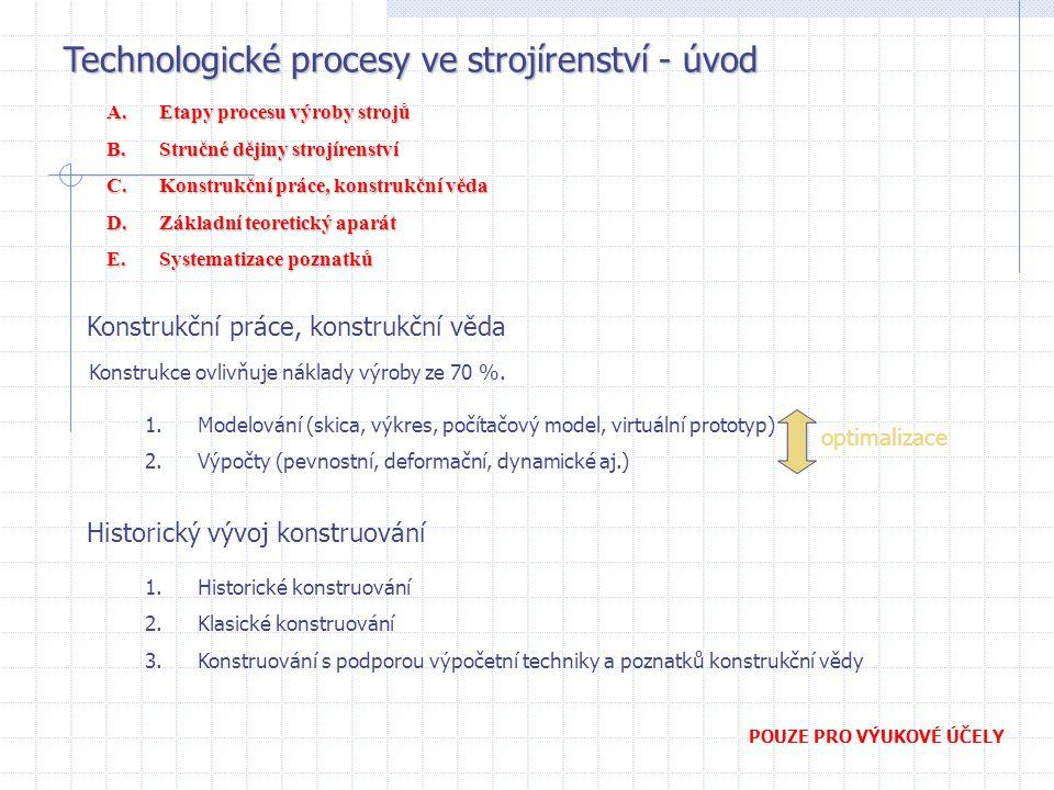 Technologické procesy ve strojírenství - úvod POUZE PRO VÝUKOVÉ ÚČELY A.Etapy procesu výroby strojů B.Stručné dějiny strojírenství C.Konstrukční práce, konstrukční věda D.Základní teoretický aparát E.Systematizace poznatků Základní teoretický aparát k řešení problémů 1.Matematika, fyzika a chemie 2.Verbální, písemný a grafický projev 3.Práce s informacemi