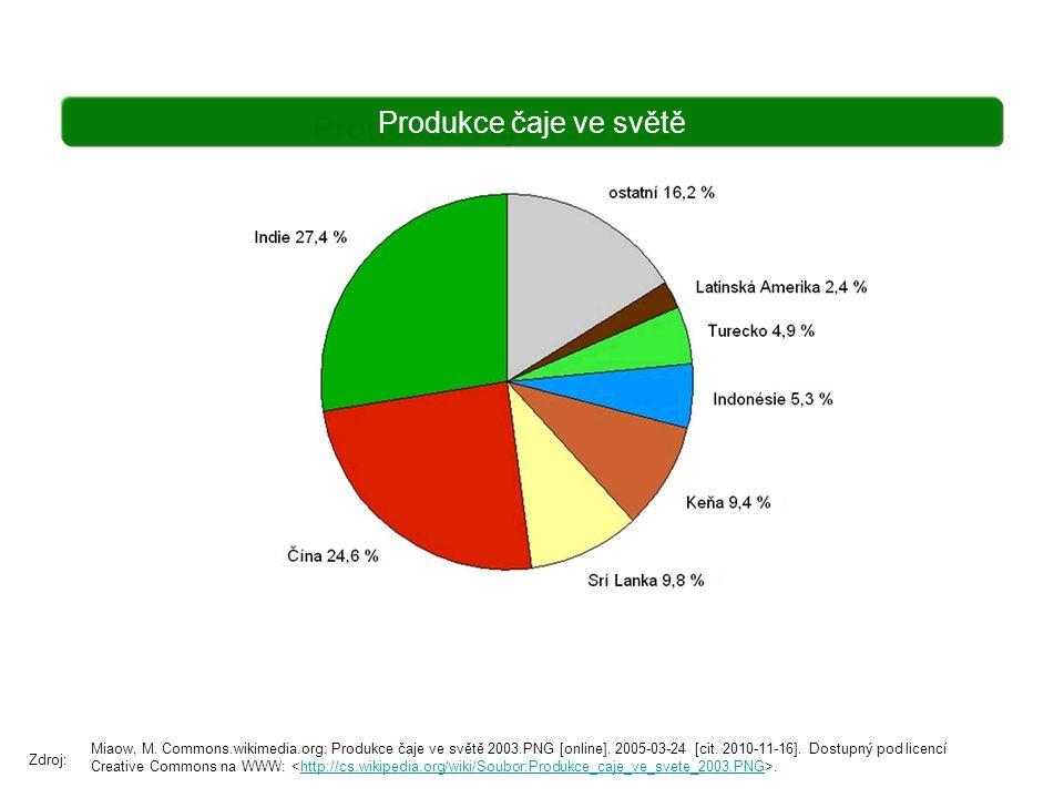 Miaow, M. Commons.wikimedia.org: Produkce čaje ve světě 2003.PNG [online]. 2005-03-24 [cit. 2010-11-16]. Dostupný pod licencí Creative Commons na WWW: