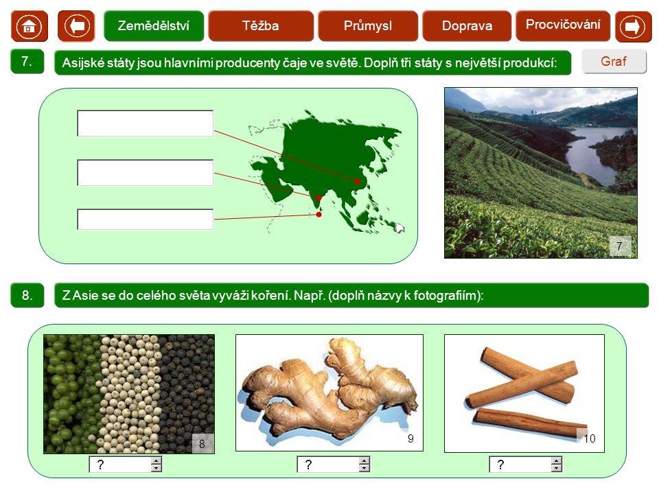 Produkce rýže (kg/ha) 2