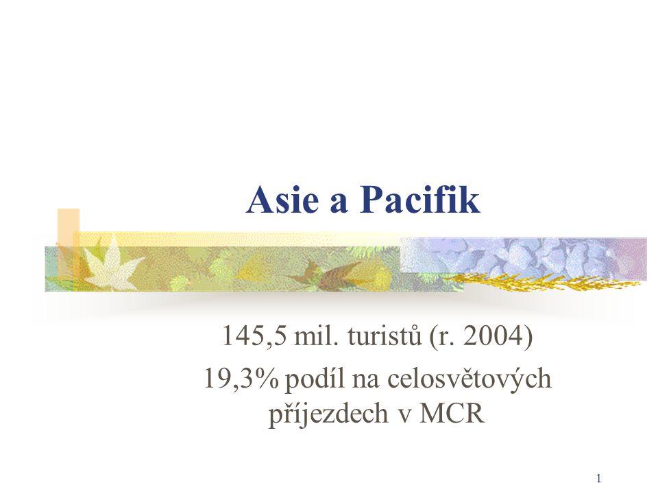 1 Asie a Pacifik 145,5 mil. turistů (r. 2004) 19,3% podíl na celosvětových příjezdech v MCR