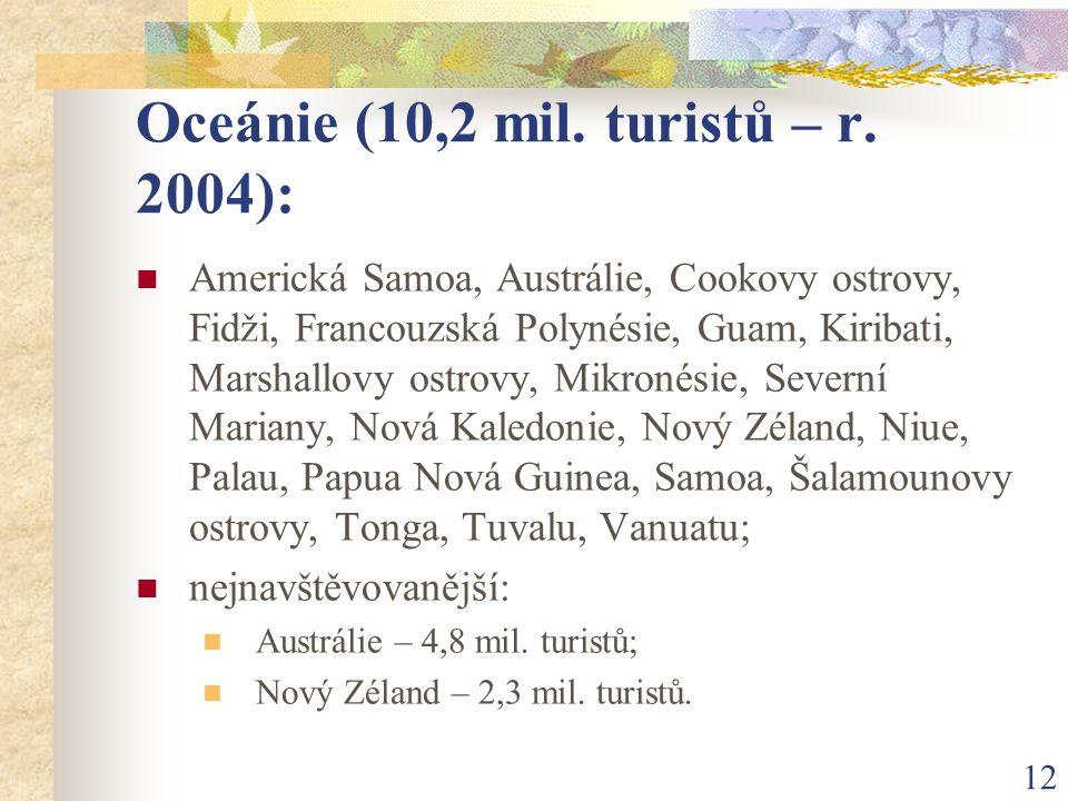 12 Oceánie (10,2 mil. turistů – r.