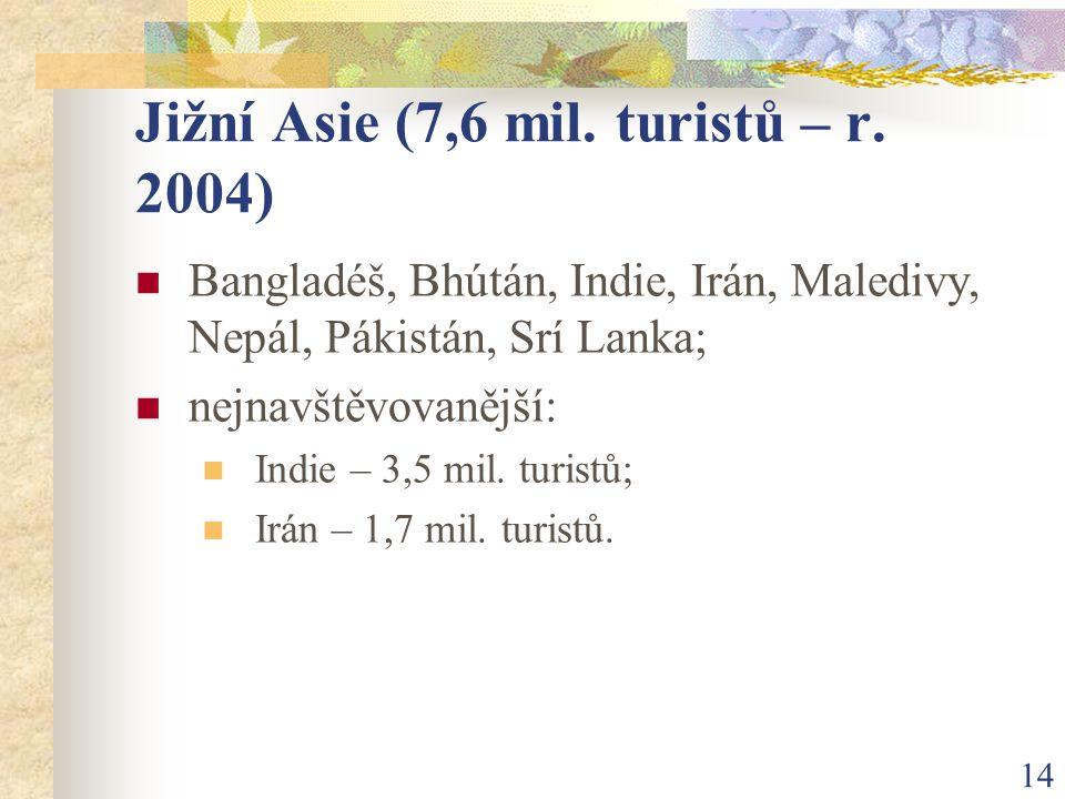 14 Jižní Asie (7,6 mil. turistů – r.