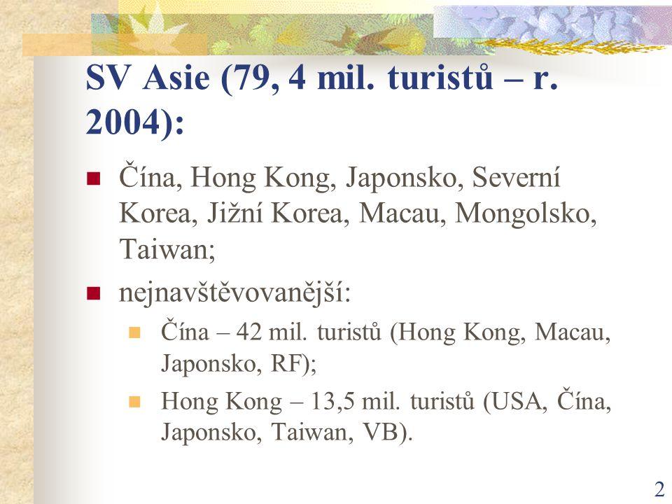 2 SV Asie (79, 4 mil. turistů – r.