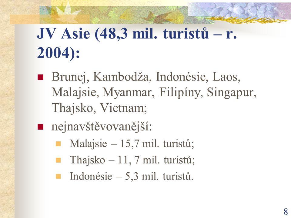8 JV Asie (48,3 mil. turistů – r.
