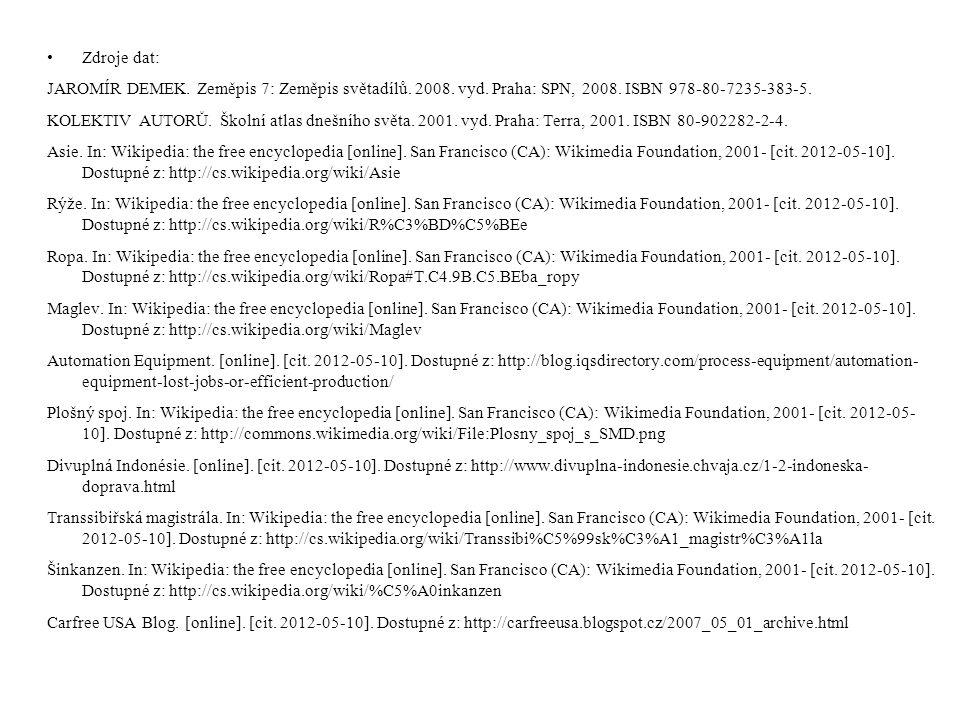 Zdroje dat: JAROMÍR DEMEK. Zeměpis 7: Zeměpis světadílů. 2008. vyd. Praha: SPN, 2008. ISBN 978-80-7235-383-5. KOLEKTIV AUTORŮ. Školní atlas dnešního s