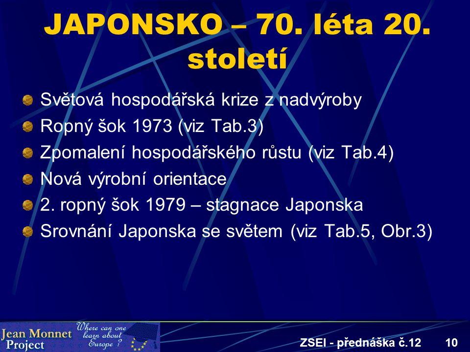 ZSEI - přednáška č.1210 JAPONSKO – 70. léta 20. století Světová hospodářská krize z nadvýroby Ropný šok 1973 (viz Tab.3) Zpomalení hospodářského růstu