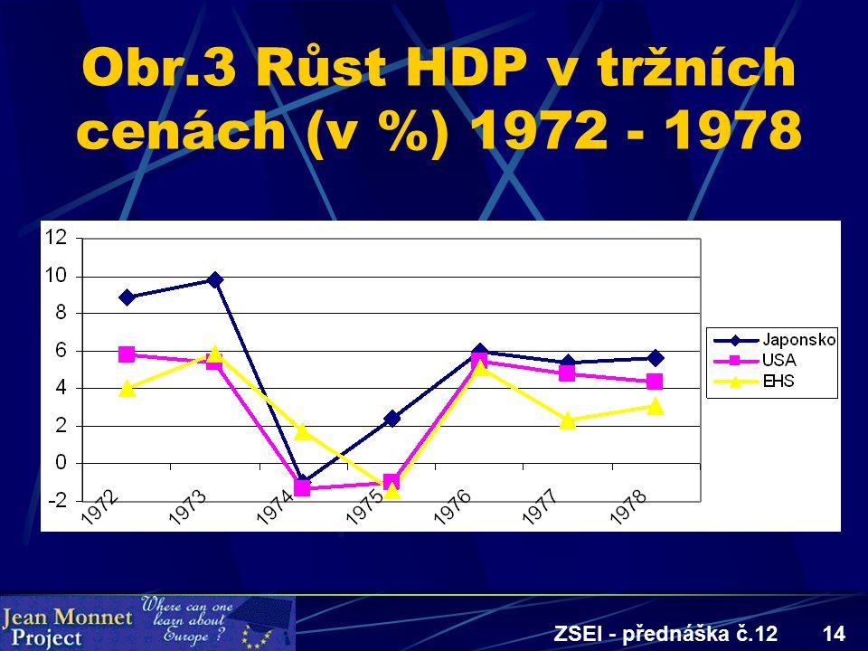 ZSEI - přednáška č.1214 Obr.3 Růst HDP v tržních cenách (v %) 1972 - 1978