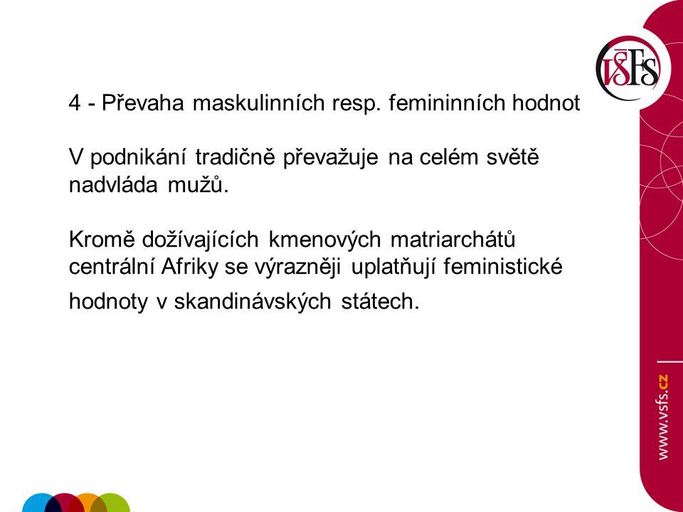4 - Převaha maskulinních resp. femininních hodnot V podnikání tradičně převažuje na celém světě nadvláda mužů. Kromě dožívajících kmenových matriarchá