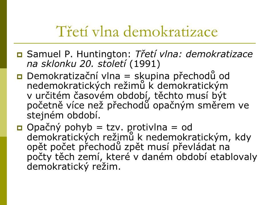 Třetí vlna demokratizace  Samuel P. Huntington: Třetí vlna: demokratizace na sklonku 20. století (1991)  Demokratizační vlna = skupina přechodů od n