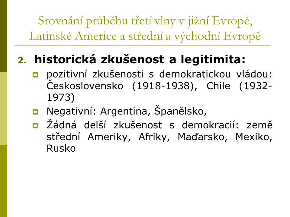 Srovnání průběhu třetí vlny v jižní Evropě, Latinské Americe a střední a východní Evropě 2. historická zkušenost a legitimita:  pozitivní zkušenosti