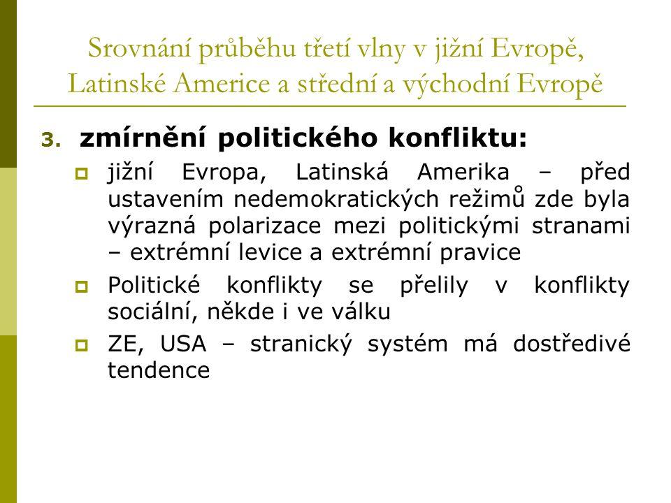 Srovnání průběhu třetí vlny v jižní Evropě, Latinské Americe a střední a východní Evropě 3. zmírnění politického konfliktu:  jižní Evropa, Latinská A