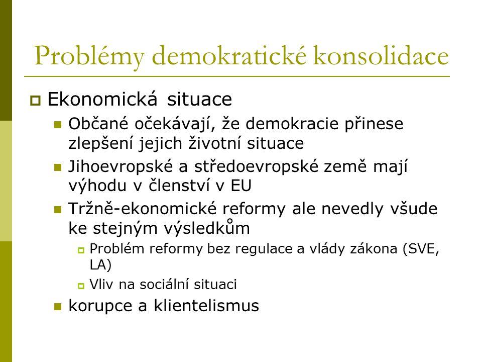 Problémy demokratické konsolidace  Ekonomická situace Občané očekávají, že demokracie přinese zlepšení jejich životní situace Jihoevropské a středoev