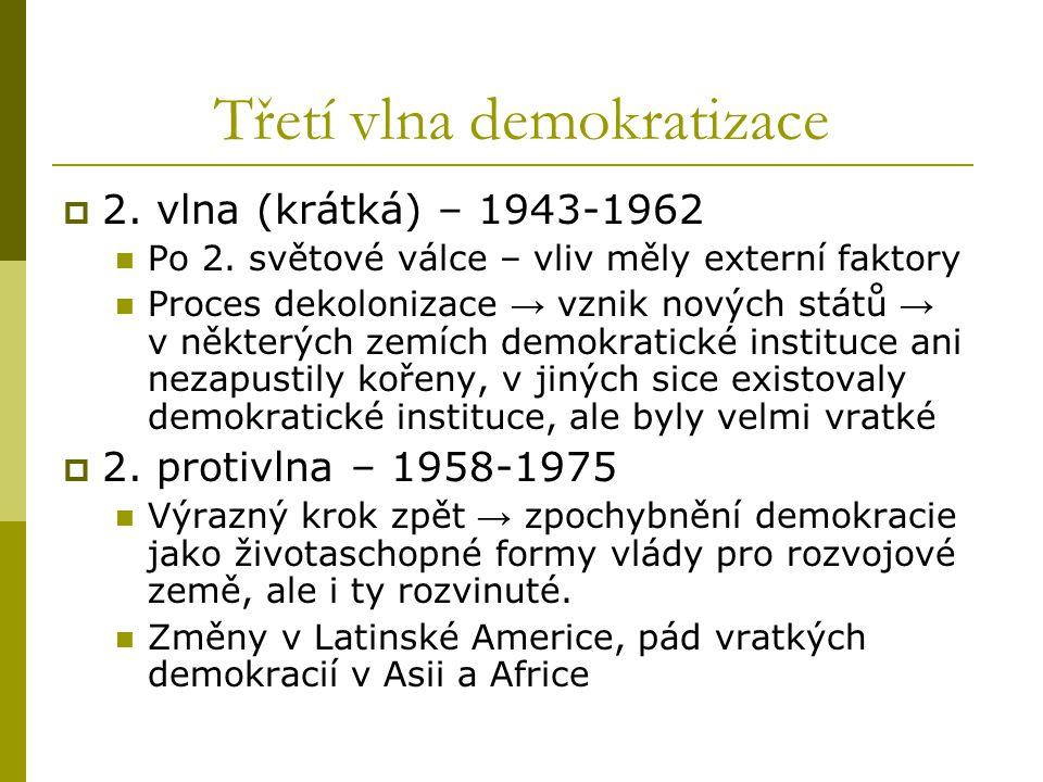 Třetí vlna demokratizace  2. vlna (krátká) – 1943-1962 Po 2. světové válce – vliv měly externí faktory Proces dekolonizace → vznik nových států → v n
