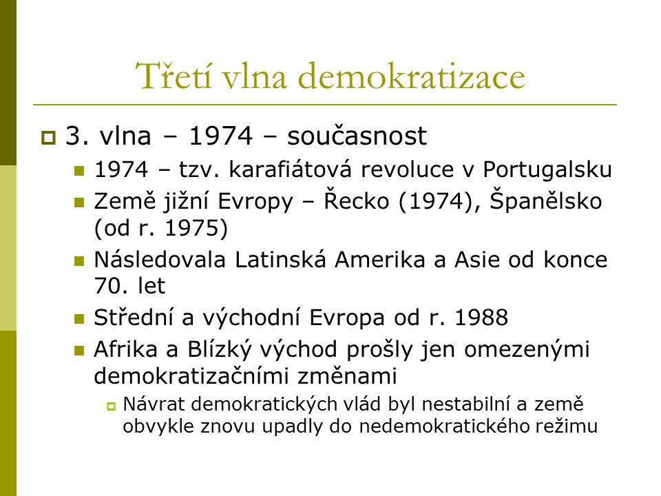 Třetí vlna demokratizace  3. vlna – 1974 – současnost 1974 – tzv. karafiátová revoluce v Portugalsku Země jižní Evropy – Řecko (1974), Španělsko (od