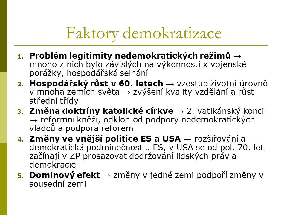 Faktory demokratizace 1. Problém legitimity nedemokratických režimů → mnoho z nich bylo závislých na výkonnosti x vojenské porážky, hospodářská selhán