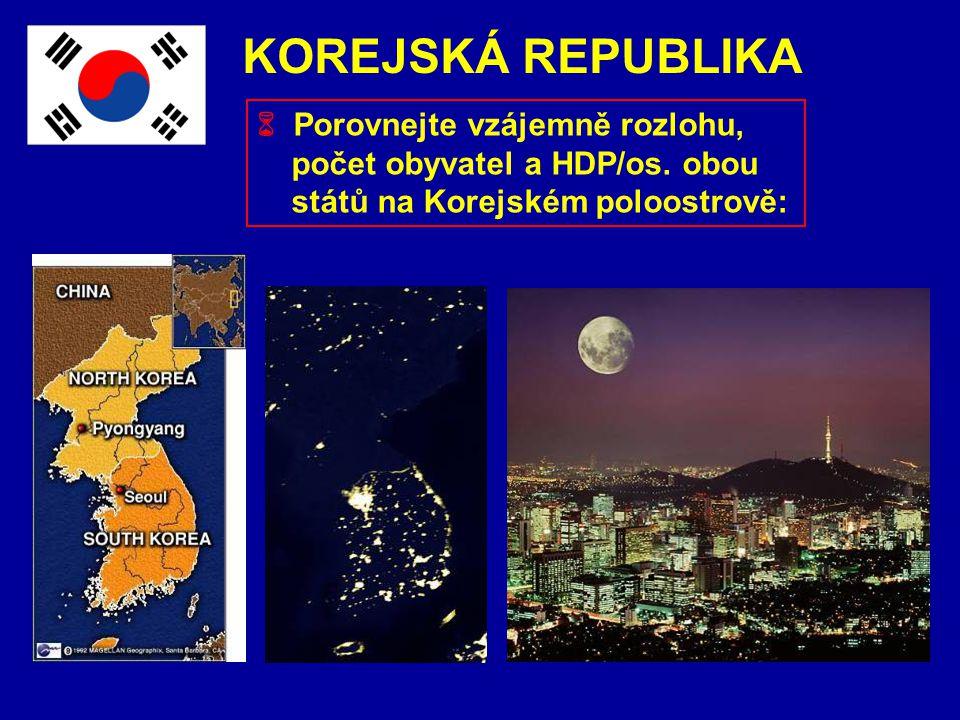 ZÁKLADNÍ ÚDAJE KOREJSKÁ REPUBLIKA  Porovnejte vzájemně rozlohu, počet obyvatel a HDP/os. obou států na Korejském poloostrově: