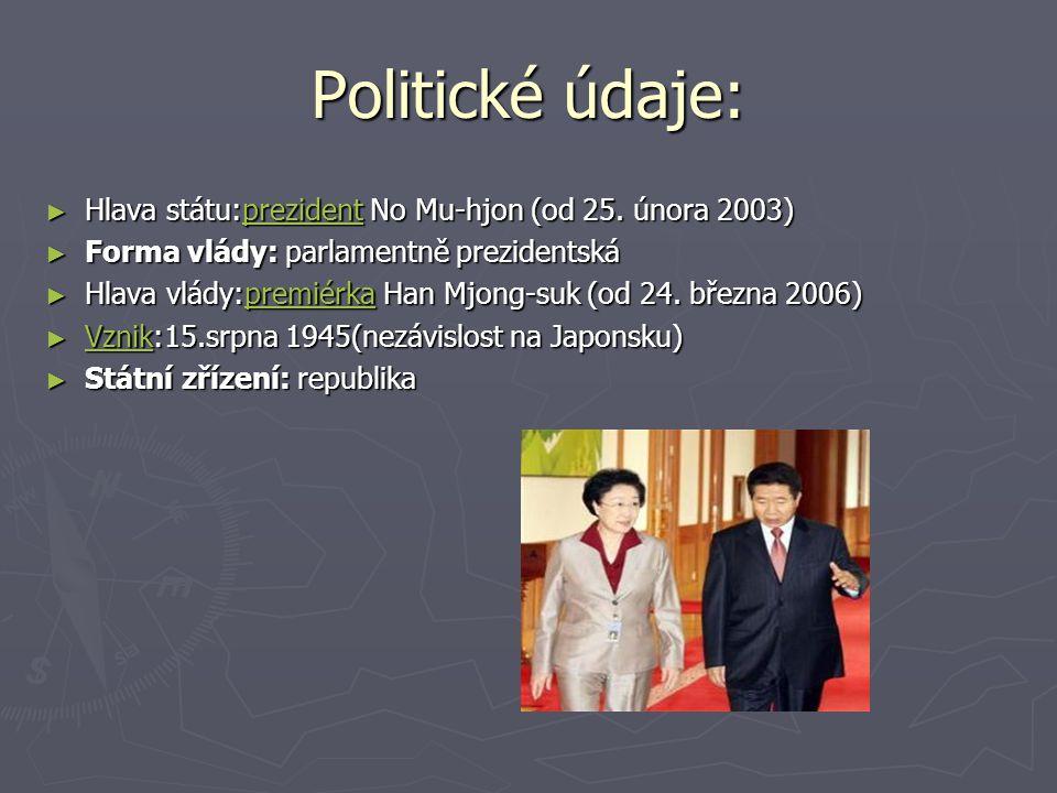 Politické údaje: ► Hlava státu:prezident No Mu-hjon (od 25. února 2003) prezident ► Forma vlády: parlamentně prezidentská ► Hlava vlády:premiérka Han