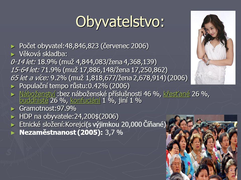Obyvatelstvo: ► Počet obyvatel:48,846,823 (červenec 2006) ► Věková skladba: 0-14 let: 18.9% (muž 4,844,083/žena 4,368,139) 15-64 let: 71.9% (muž 17,88